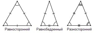 Треугольники по числу равных сторон